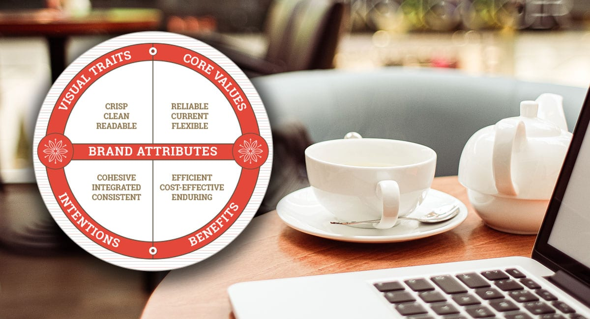 Brand Attribute Blog 2
